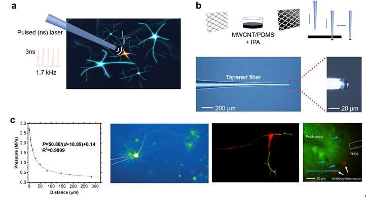 Non-genetic photoacoustic stimulation of single neurons by a tapered fiber optoacoustic emitter