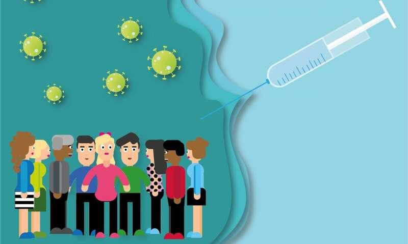 vakcína proti koronavírusu