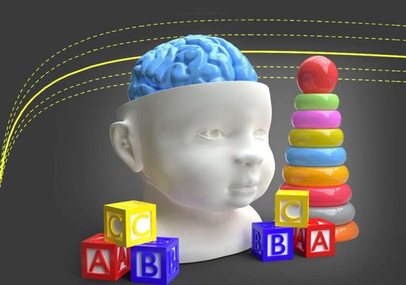 Normalne krivulje rasta mozga za djecu su razvile moždane poremećaje u djetinjstvu, infekcije i ozljede